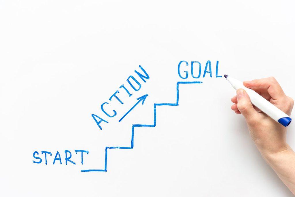 How to set effective goals